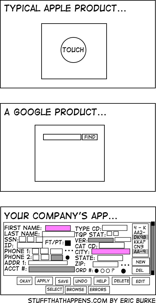Simplicity Google Apple And Your Company
